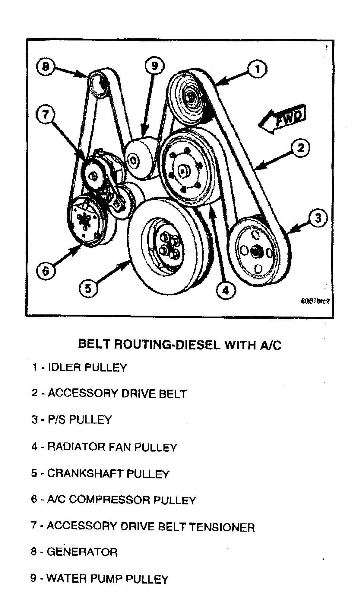Jeep Patriot Serpentine Belt Diagram