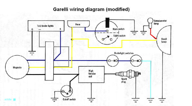 diagram cc 50cc wiring diagram full version hd quality