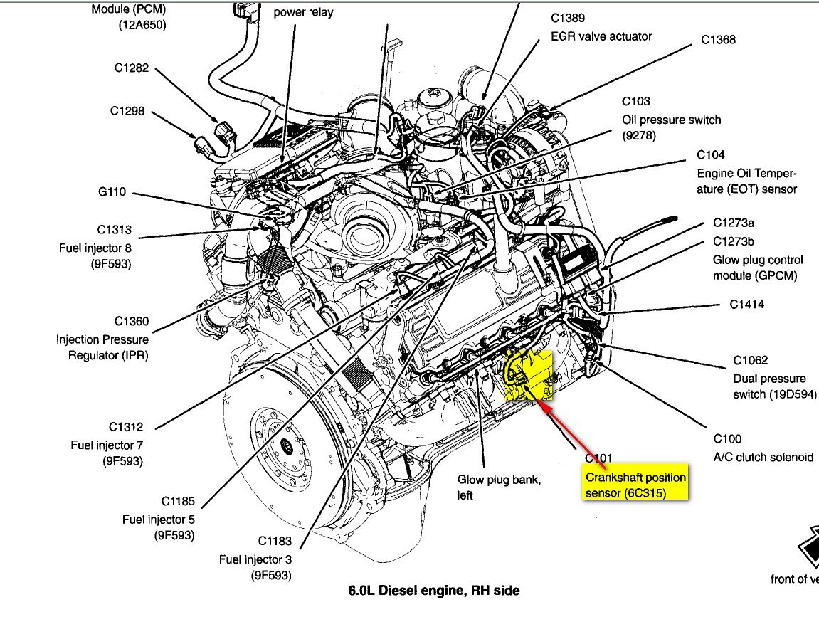 6 7 Powerstroke Sensor Location