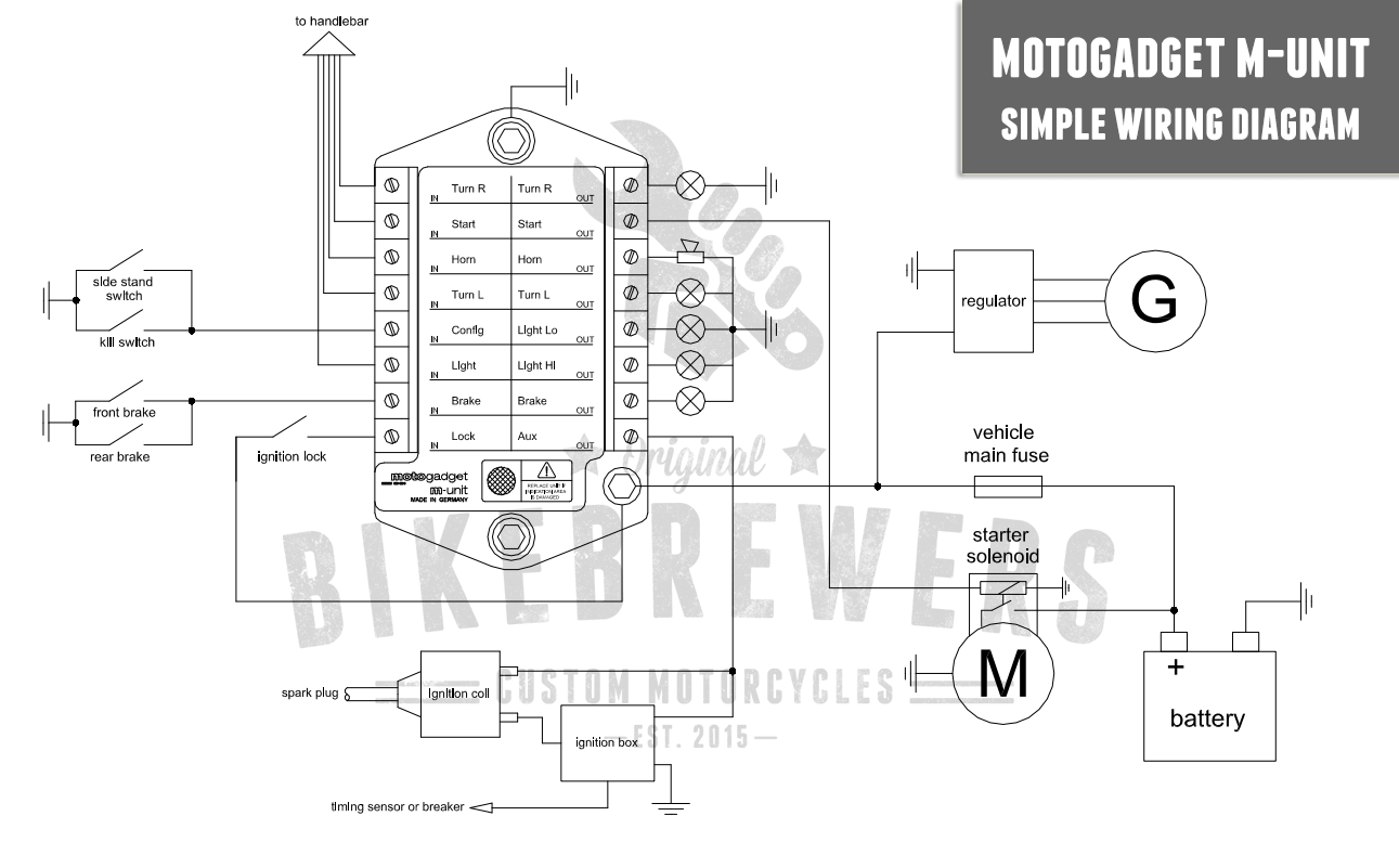 77 Yamaha Xs750 Headlight Wiring Diagram