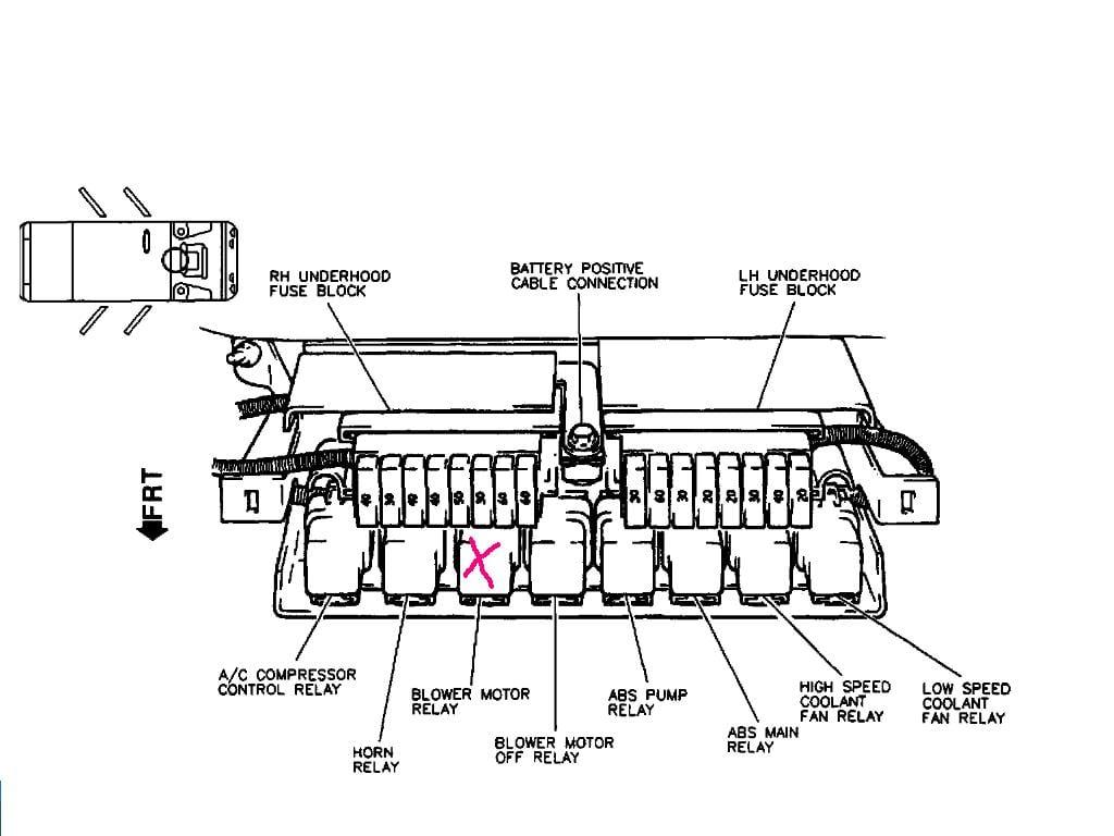 Buick Rendezvous Fuel Pump Relay
