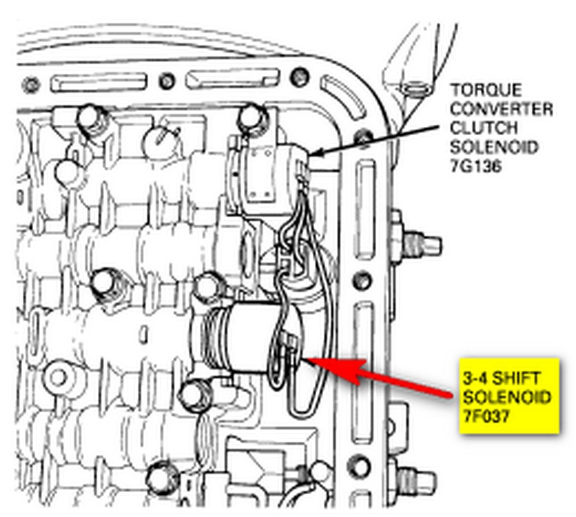 97 Explorer 5 0 Vss Wiring Diagram