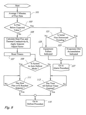 Defrost Termination Thermostat Wiring Diagram