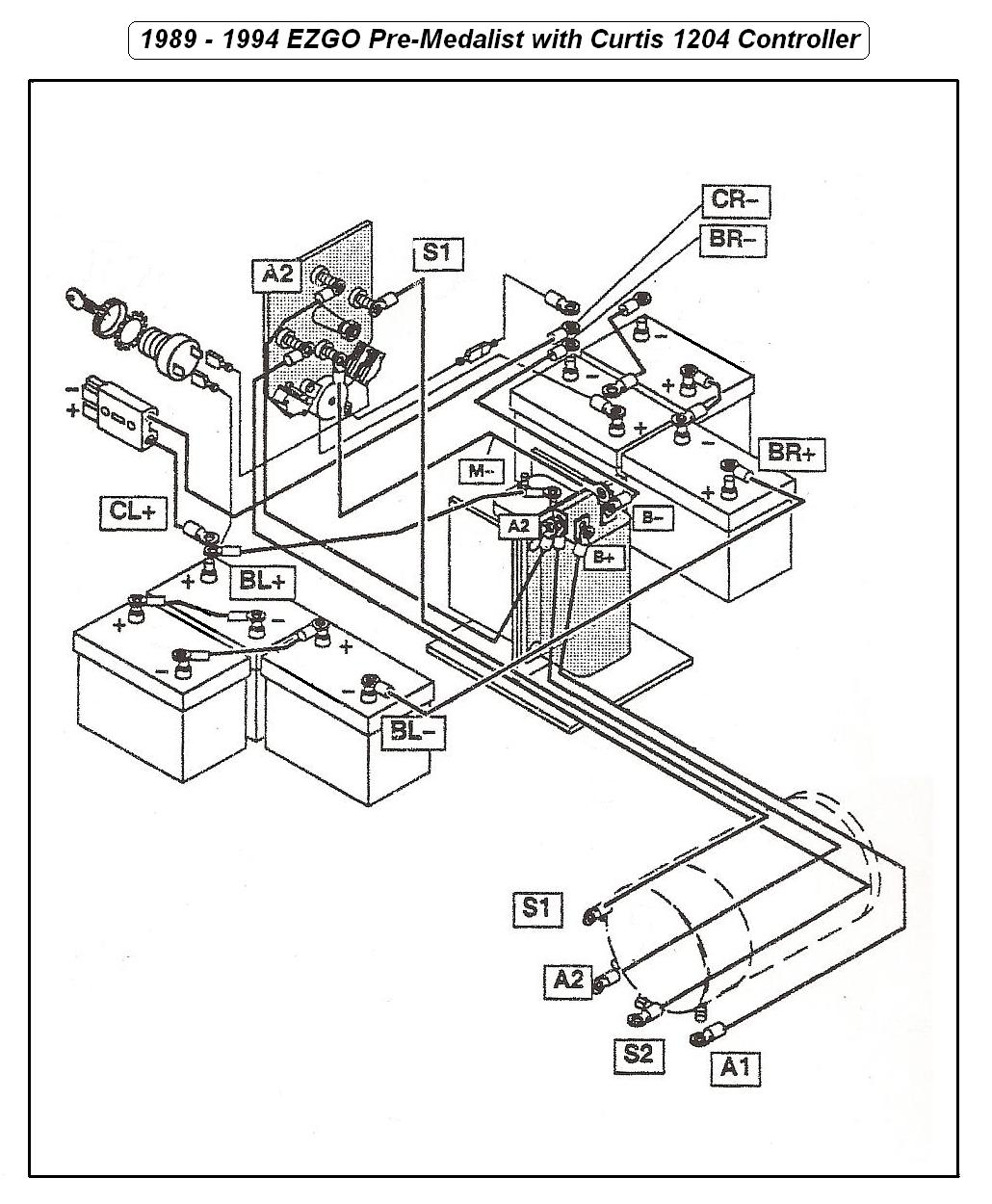 E Z Go Txt Golf Cart Wiring Diagram
