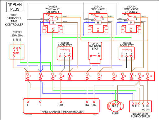 Easson Gs 30 Wiring Diagram