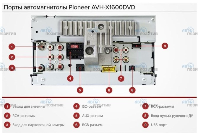 diagram pioneer fh x70bt wiring diagram full version hd