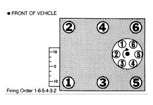 Ford 39l V6 Ignition Wiring Diagram