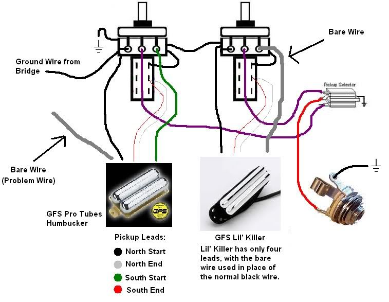 Gfs Mean 90 Wiring Diagram