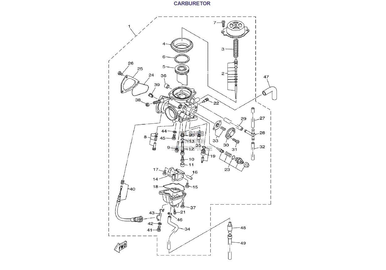 Grizzly 600 Carburetor Diagram