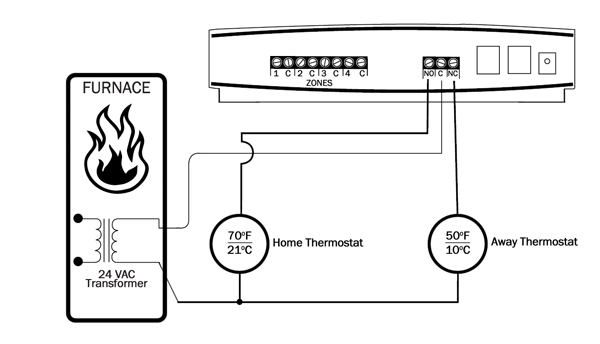diagram new thermostat help 2 wire gas furnace wiring
