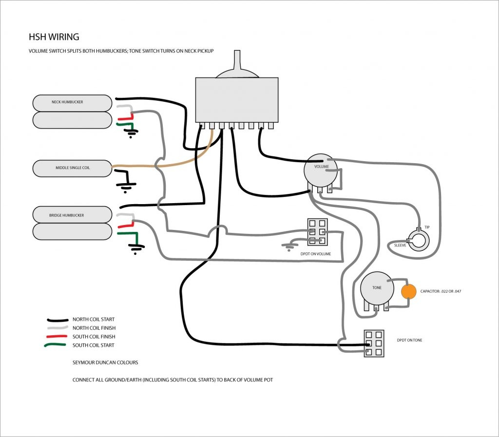 5 Way Strat Switch Wiring Diagram
