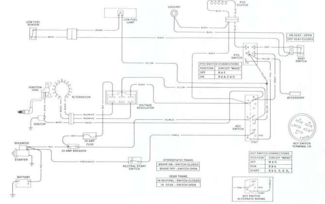 diagram john deere pto switch wiring diagram full version