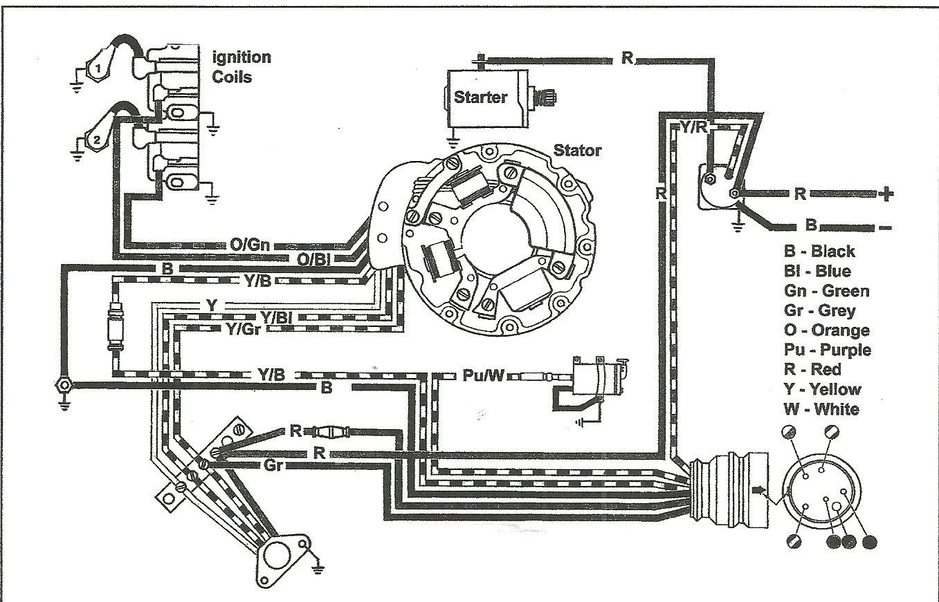 Johnson Tracker Pro Binnacle Throttle Wiring Diagram