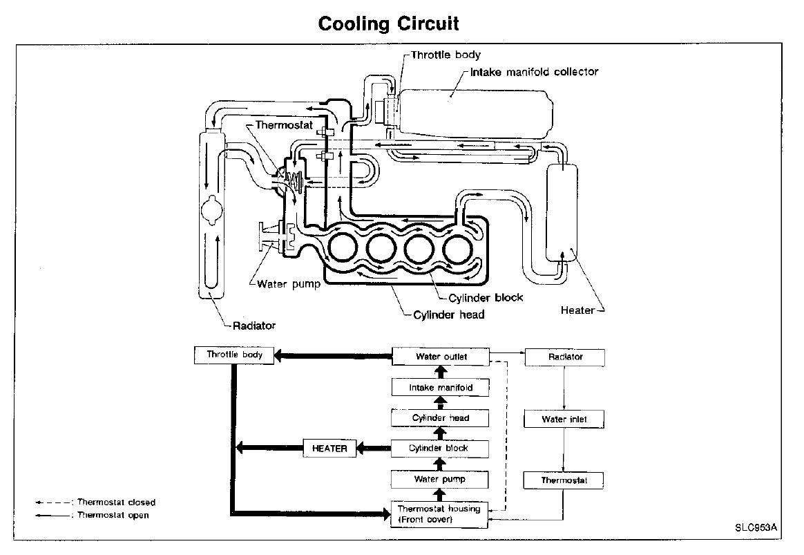 Wiring Harnes Nissan Ka24 Spec