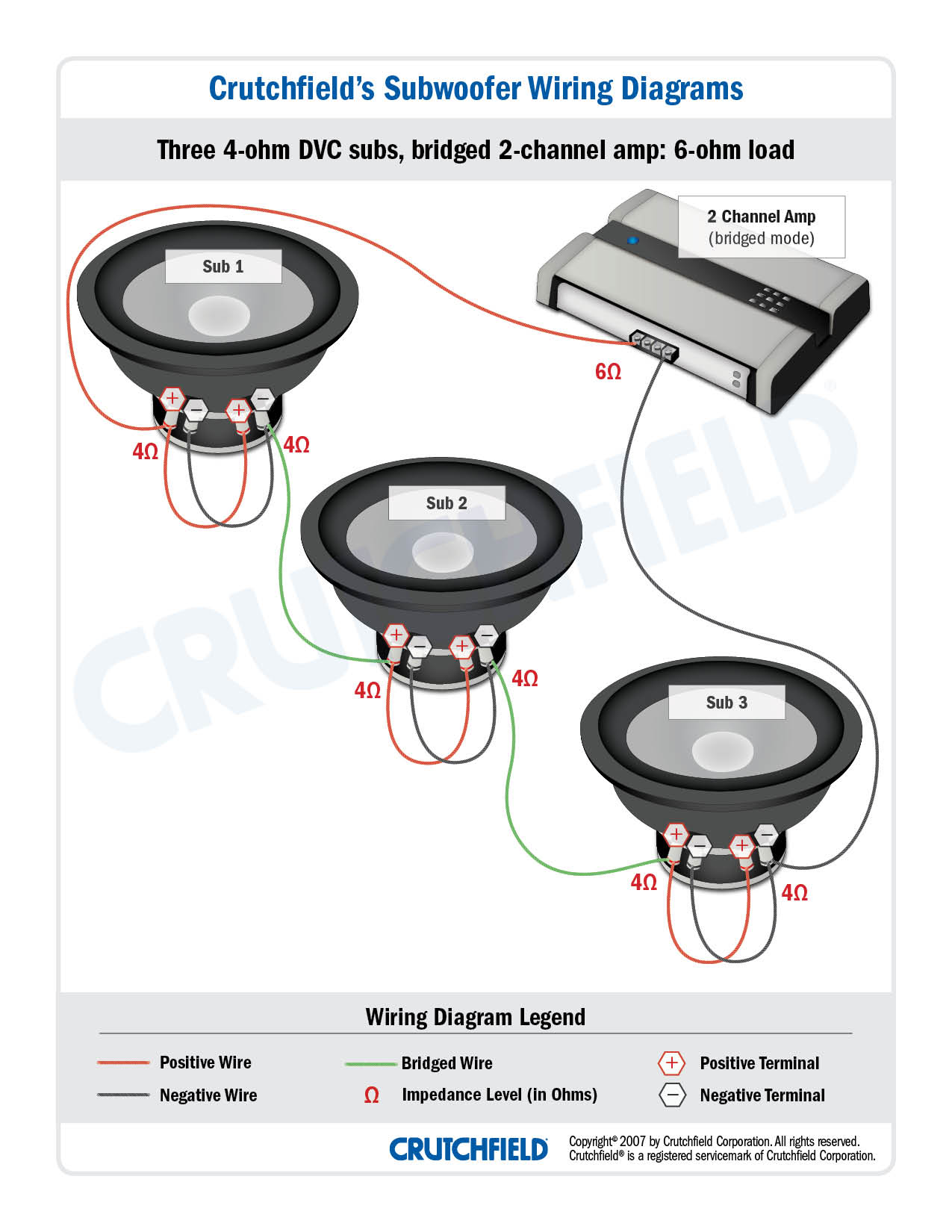 Wiring Ohm 10 Subwoofer Diagram