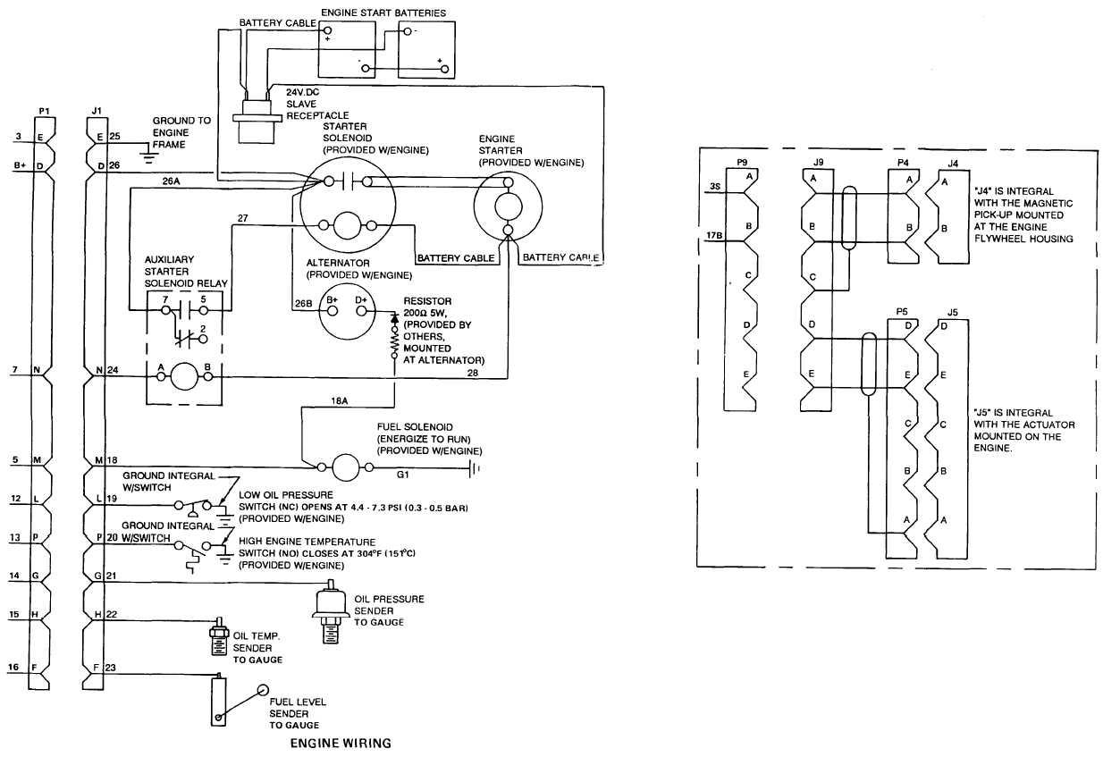 Kubota B Wiring Diagram