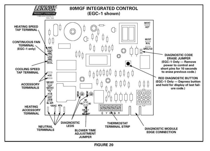 lennox hvac wiring diagram porsche 928 fuse box diagram