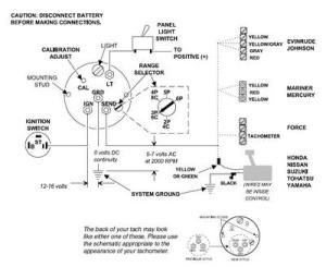 Lowe 175 Boat Wiring Diagram Ignition Switch Pdf
