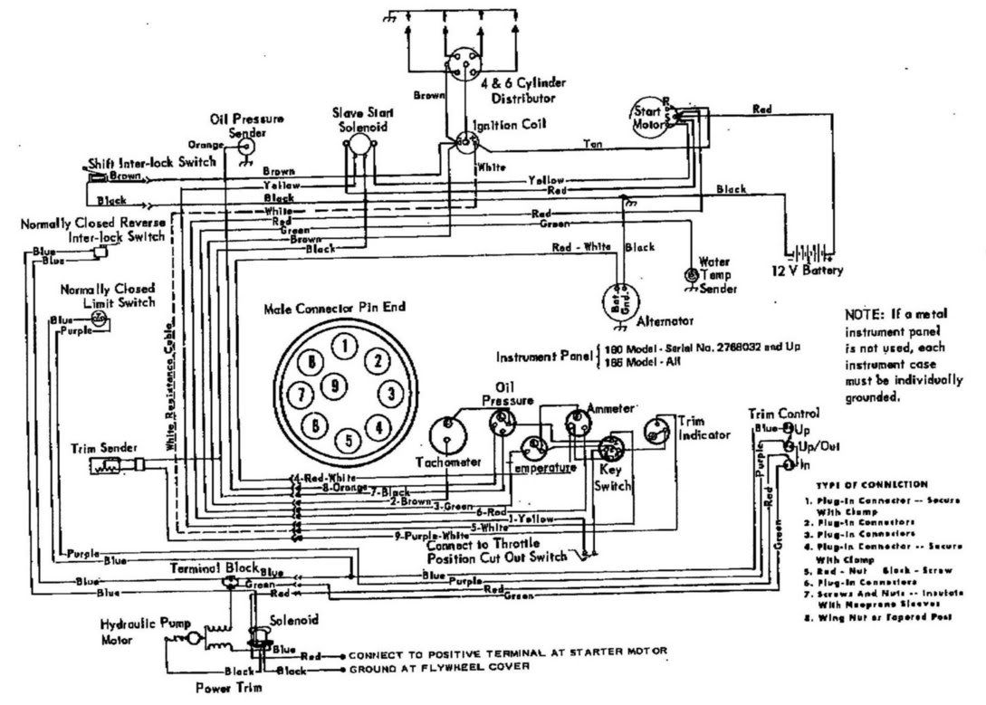 Mefi 3 Wiring Diagram