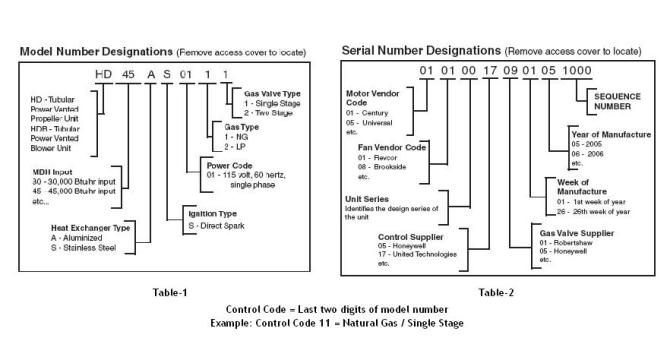 modine pa heater wiring diagram 98 chevy s10 fuse box