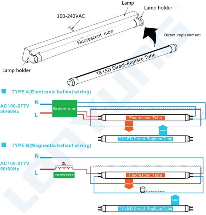 diagram f96t12 no ballast wiring diagram full version hd