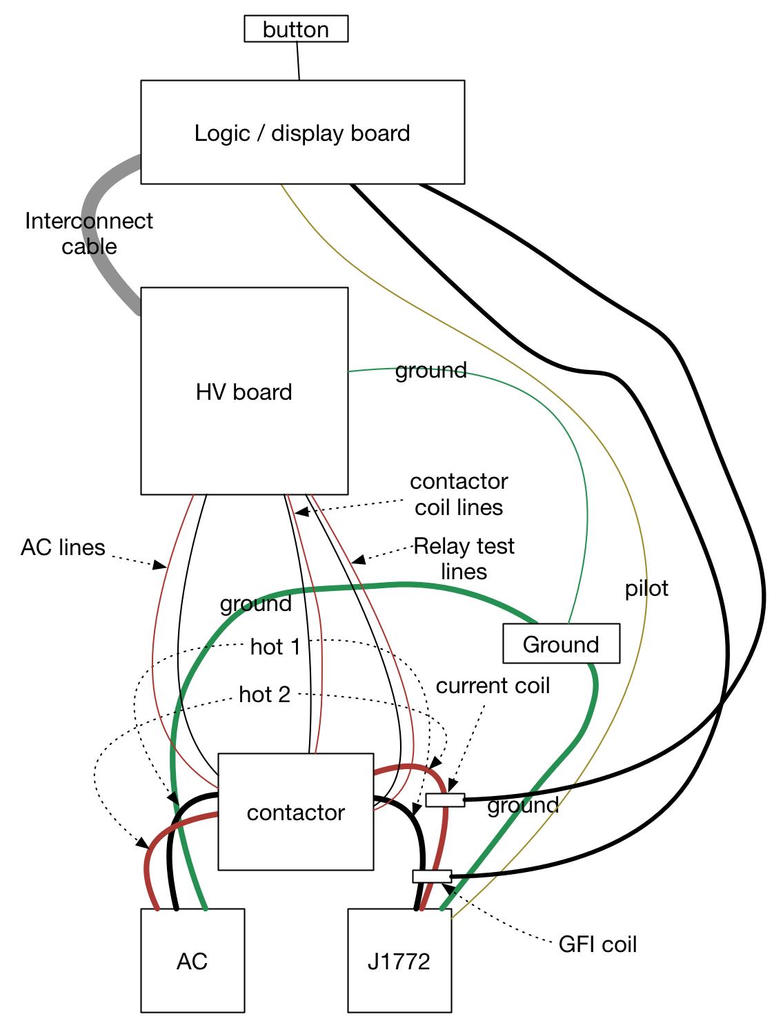 Openevse Kit Wiring Diagram