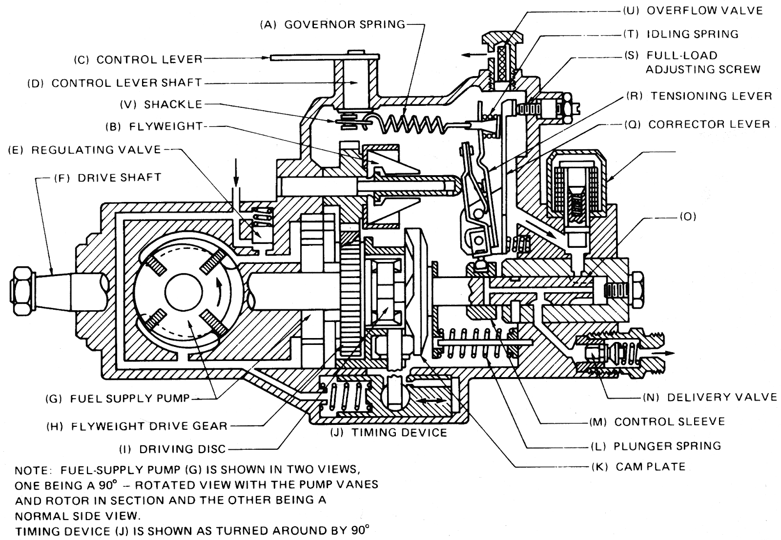 P Pump Diagram