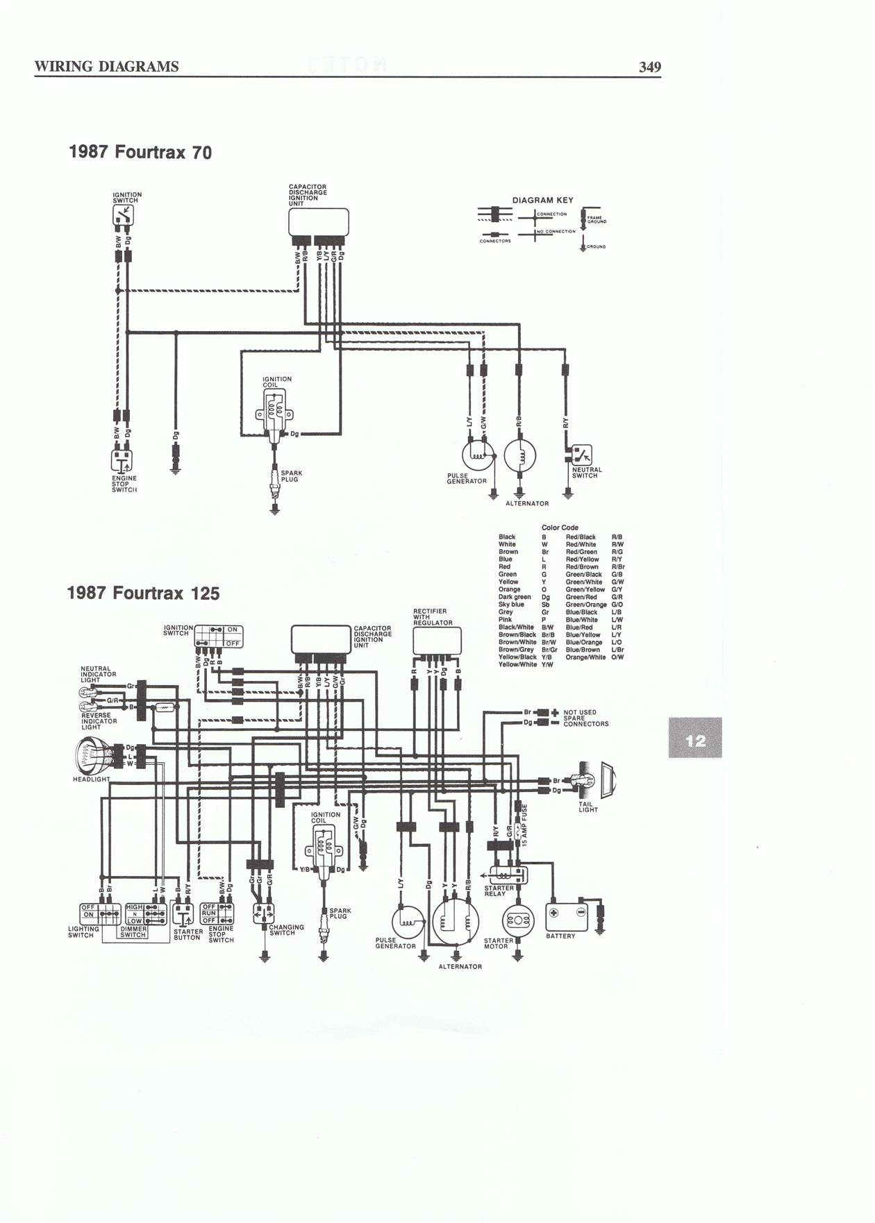 Peace Sports 110cc Atv Wiring Diagram