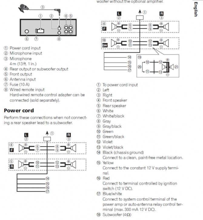 pioneer deh 3300ub wiring diagram  wire harness for 1969