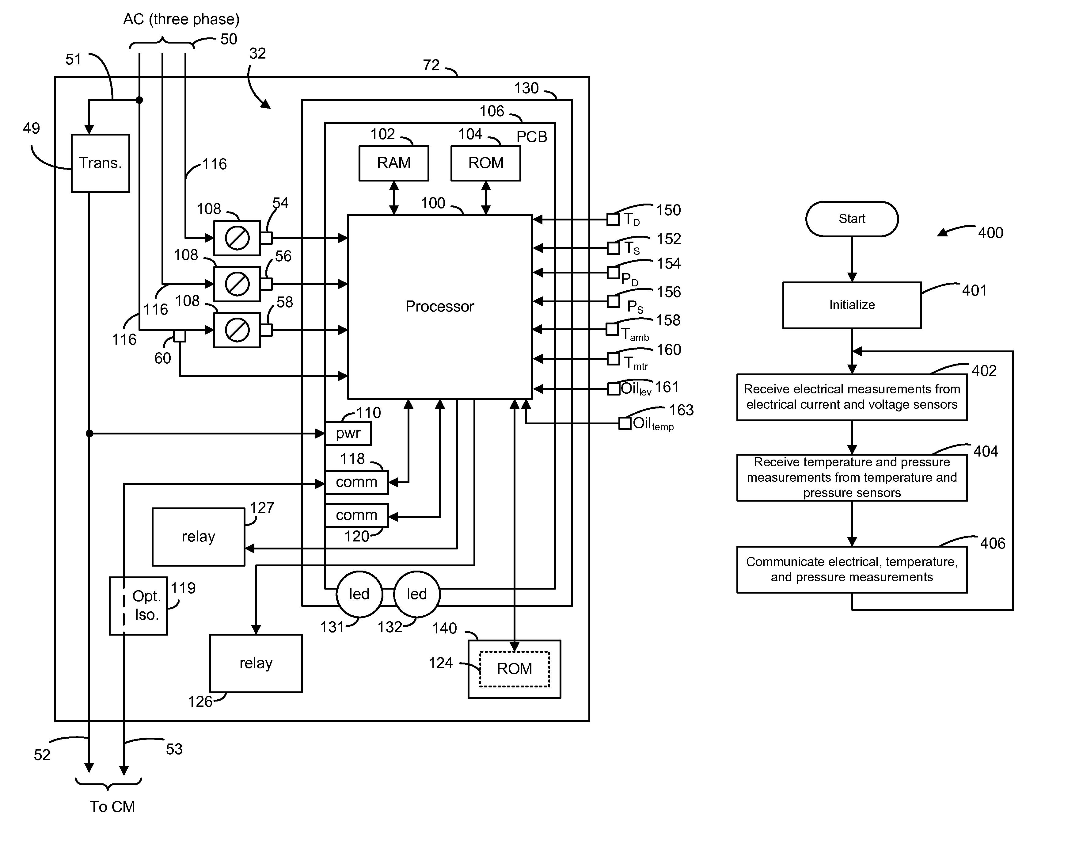 Sl280uhc Lennox Wiring Diagram