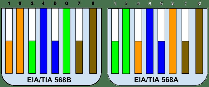 diagram tia eia 568b diagram full version hd quality 568b