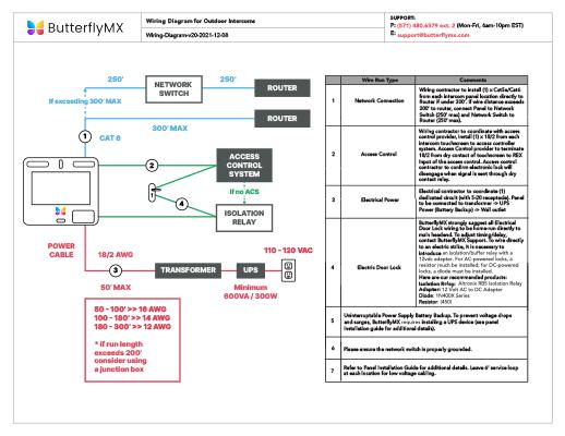 V45 Bobber Wiring Diagram