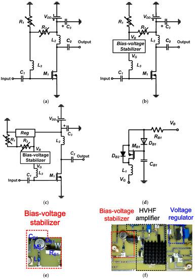 diagram 1996 international bus wiring diagrams