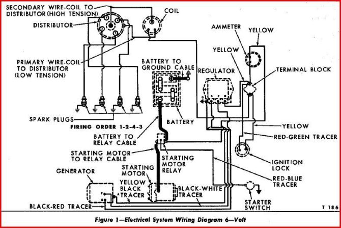 2910 ford tractor wiring diagram external regulator  altec