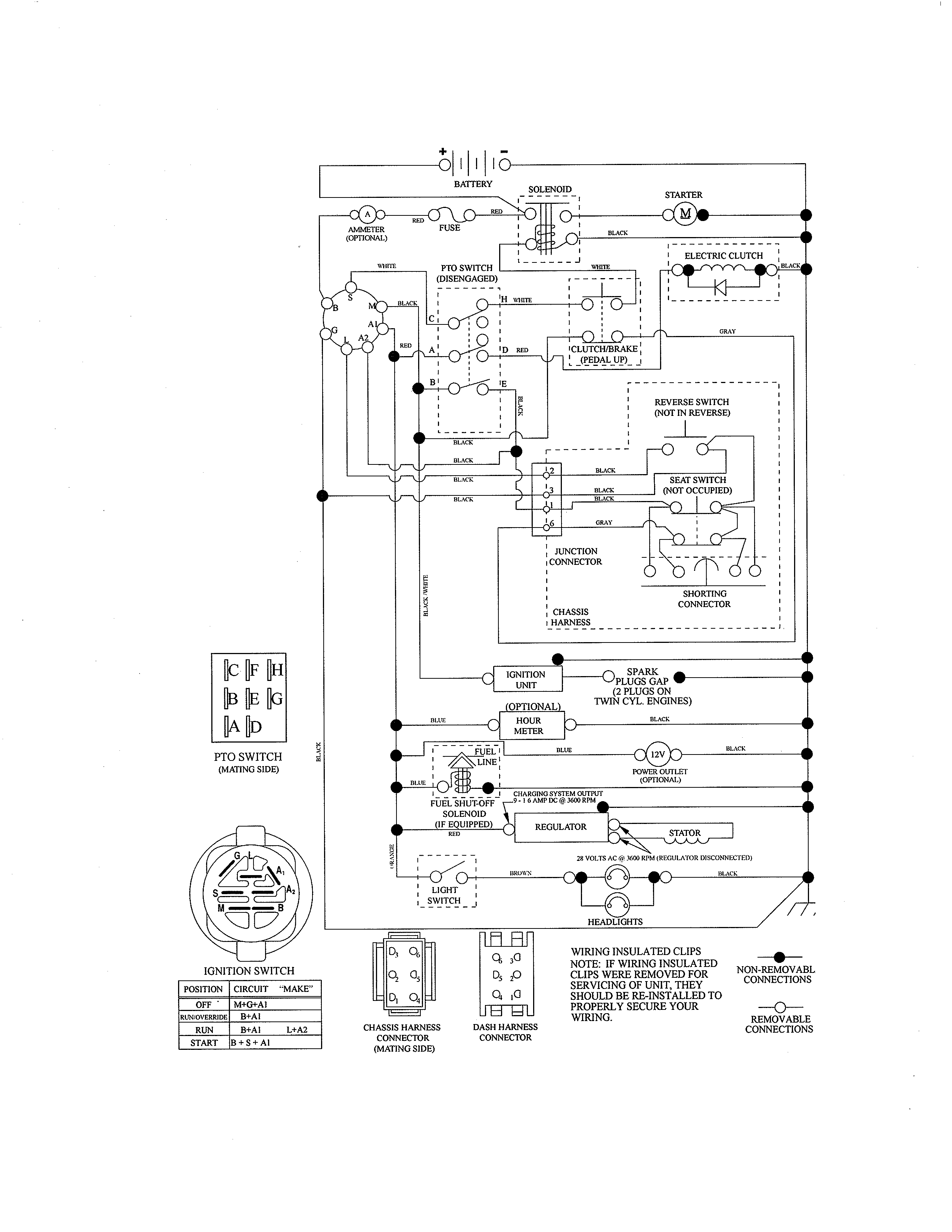 Wiring Diagram For 917 Sears Mower
