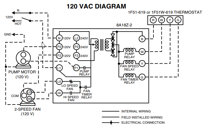 Wiring Diagram For Maytag Dwu Aax