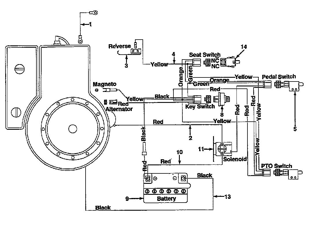 Wiring Diagram For Troy Bilt Zt50