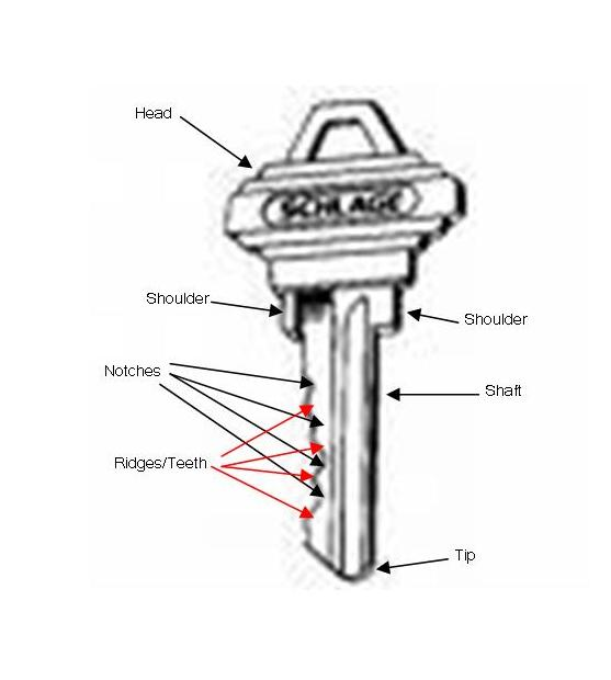 Commercial and Residential Security « Schlage Locks