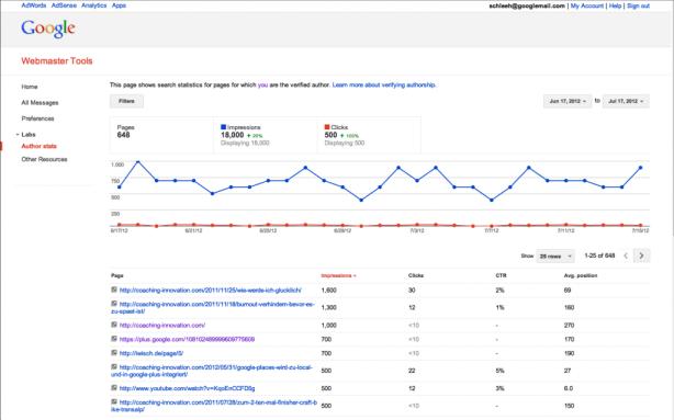 Author-Stats-Google-Webmastertools