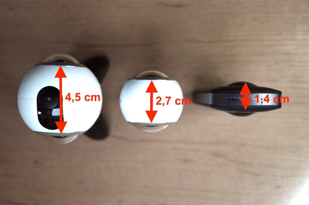 Abstand zwischen den Linsen bei 360 Grad Kameras Stitching