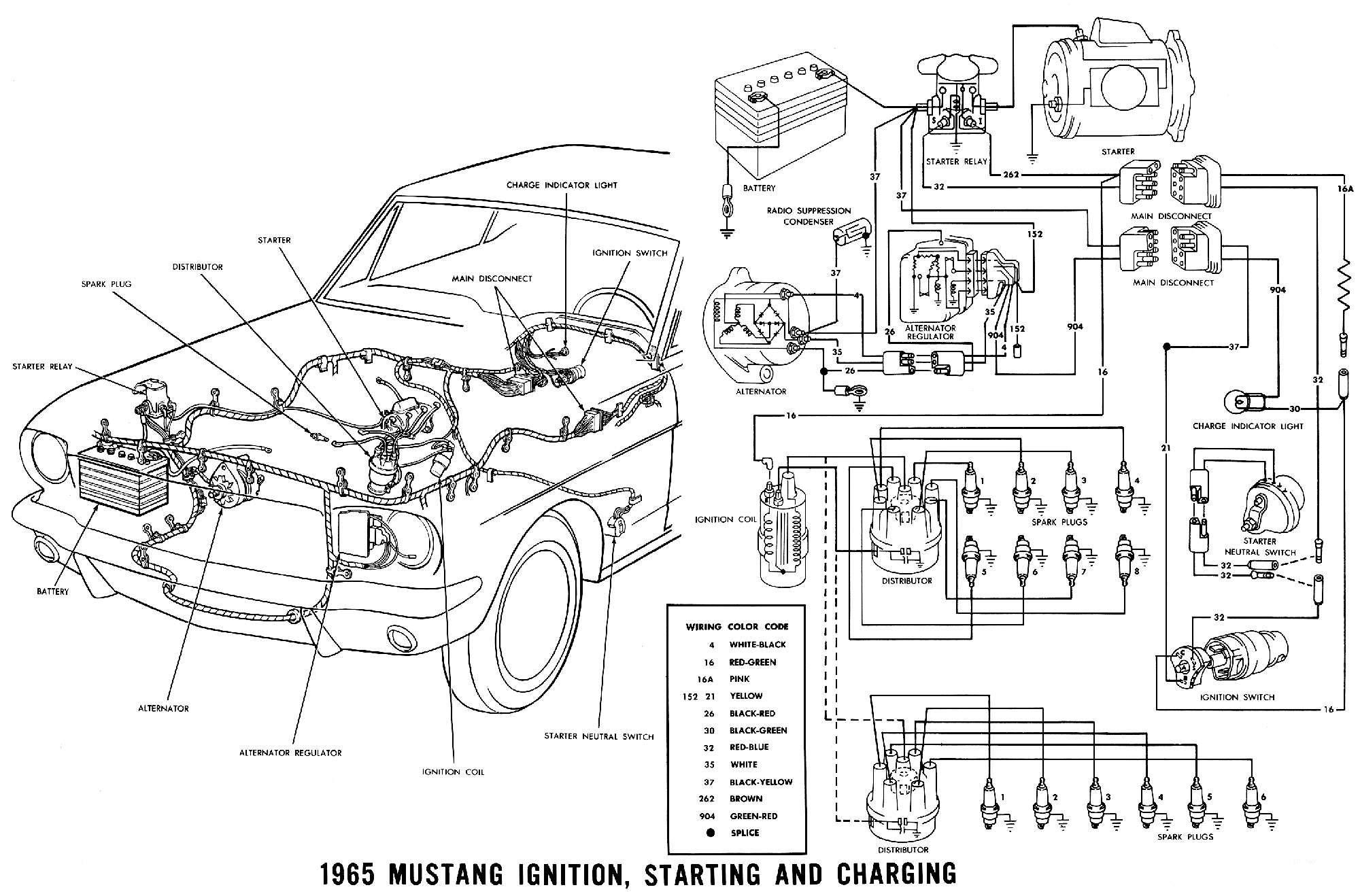 Mustang Zuendung Anlasser Lichtmaschine