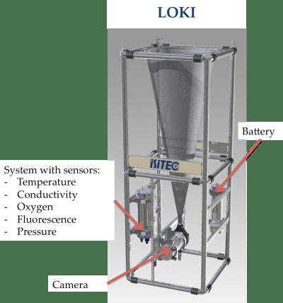 lokischematic