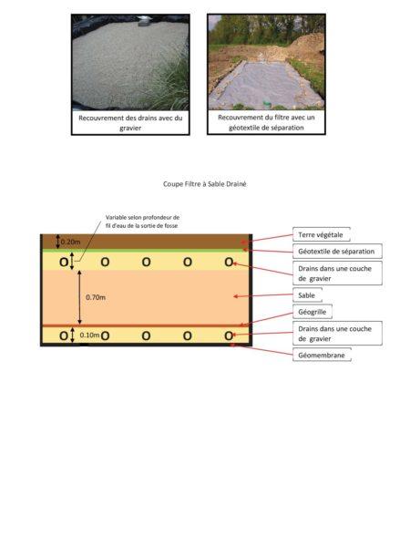 Notice filtre à sable drainé schmit tp