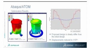SIMULIA shines the spotlight on topology optimization