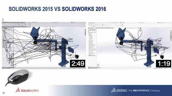 SOLIDWORKS SLIDES 2016