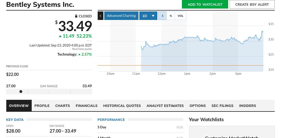 Bentley's IPO. Done. Finally.
