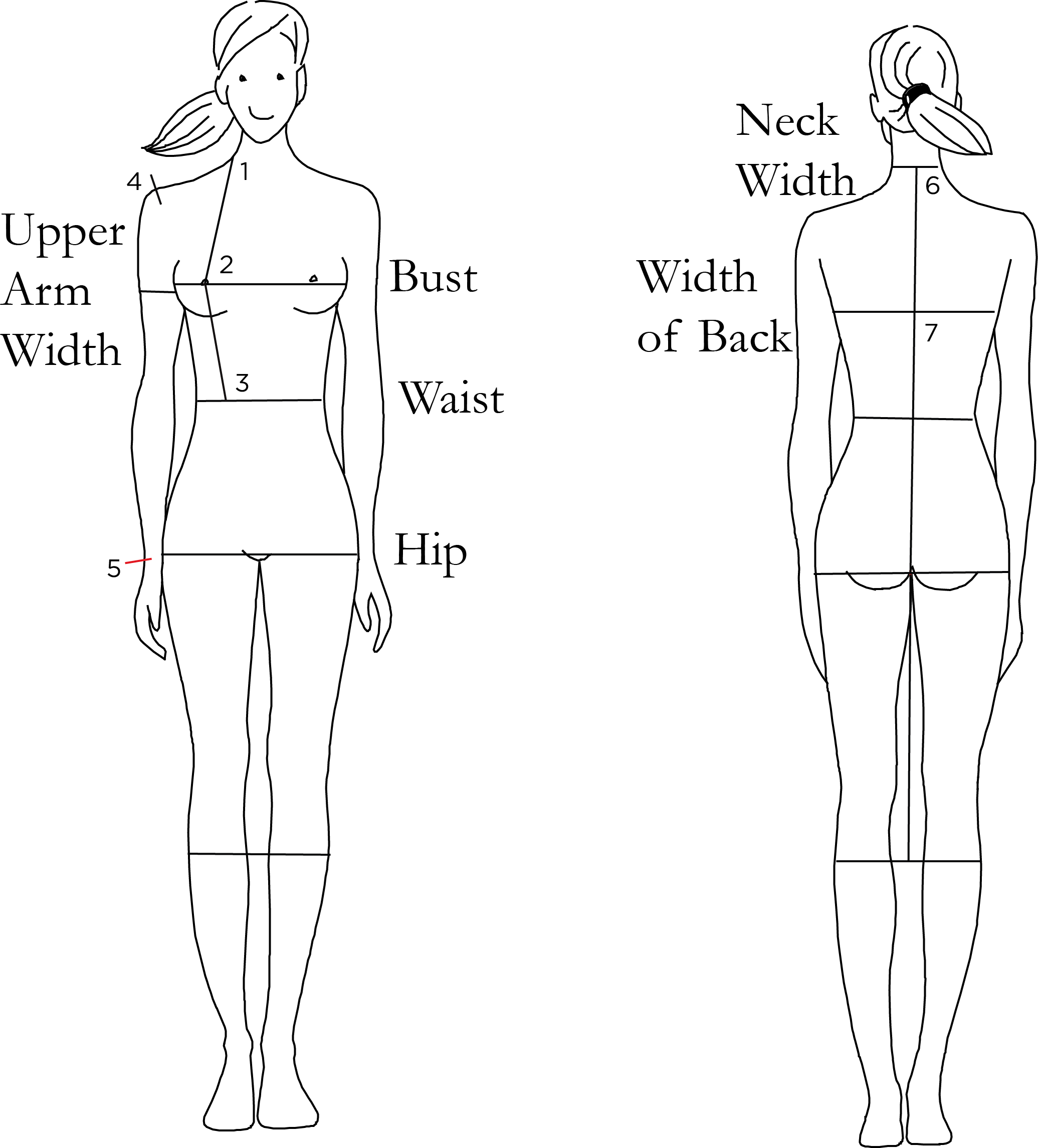 Work With The Right Size Schnittchen Patterns