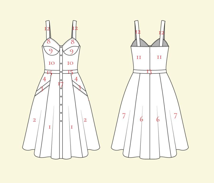 Kleid nähen corsage selber Kleider Schnittmuster