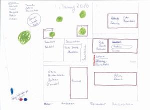 Pflanzplan Gemüsebeete Kleingarten 2016