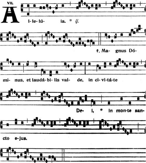 Alleluia du VIIIème dimanche apres la Pentecote